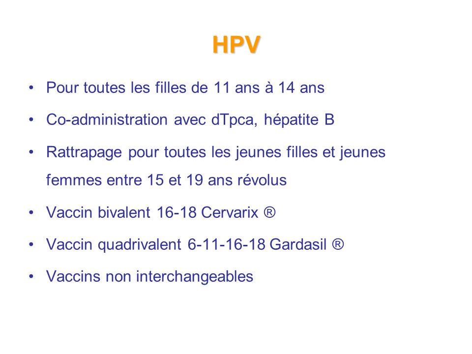 HPV Pour toutes les filles de 11 ans à 14 ans Co-administration avec dTpca, hépatite B Rattrapage pour toutes les jeunes filles et jeunes femmes entre 15 et 19 ans révolus Vaccin bivalent 16-18 Cervarix ® Vaccin quadrivalent 6-11-16-18 Gardasil ® Vaccins non interchangeables