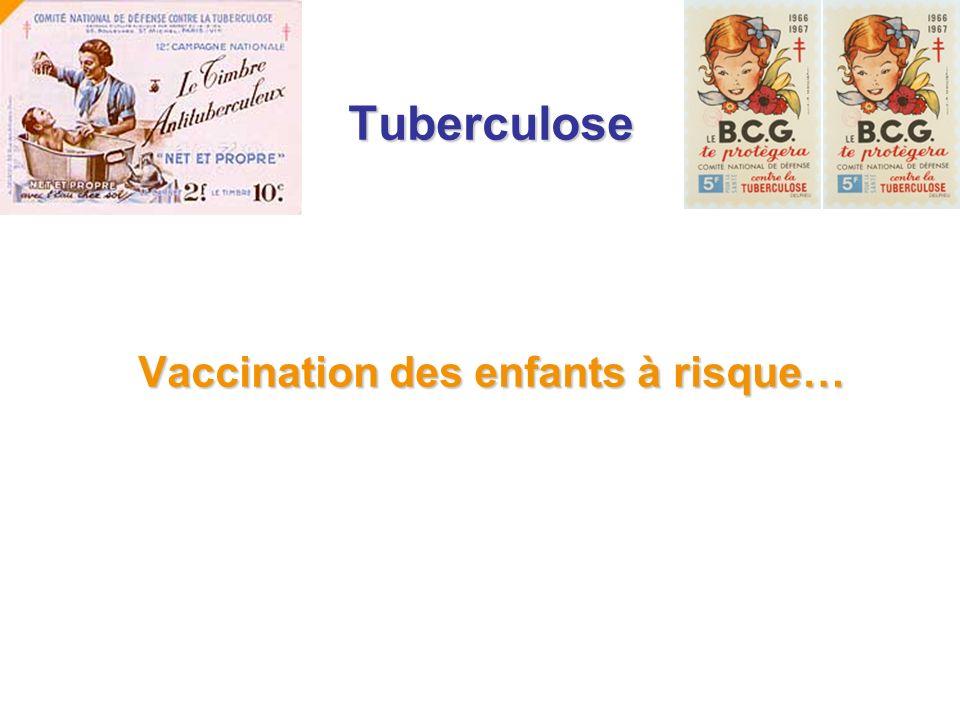 Tuberculose Vaccination des enfants à risque…