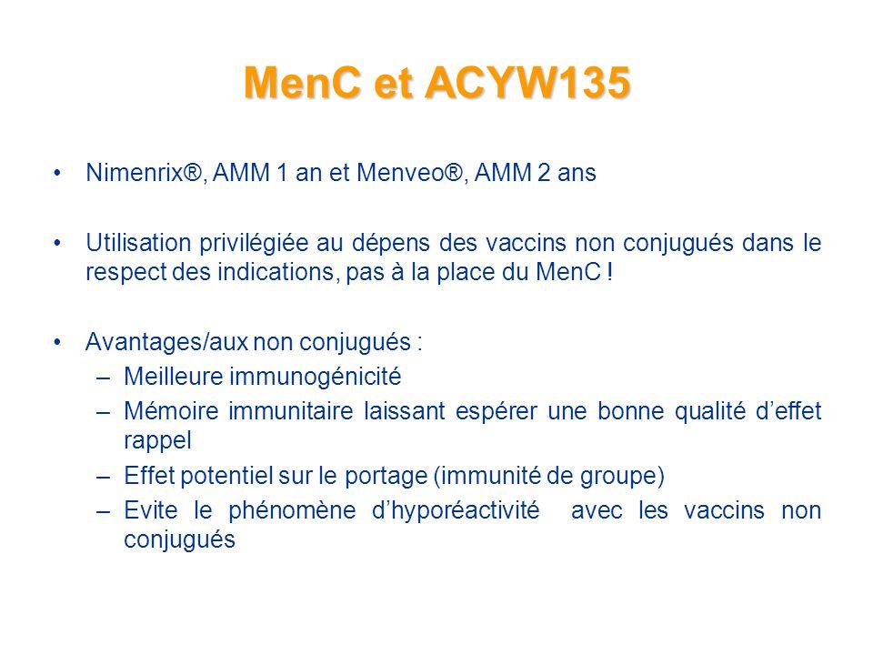 Nimenrix®, AMM 1 an et Menveo®, AMM 2 ans Utilisation privilégiée au dépens des vaccins non conjugués dans le respect des indications, pas à la place du MenC .