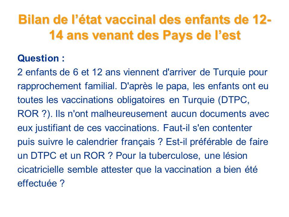 Bilan de létat vaccinal des enfants de 12- 14 ans venant des Pays de lest Question : 2 enfants de 6 et 12 ans viennent d arriver de Turquie pour rapprochement familial.