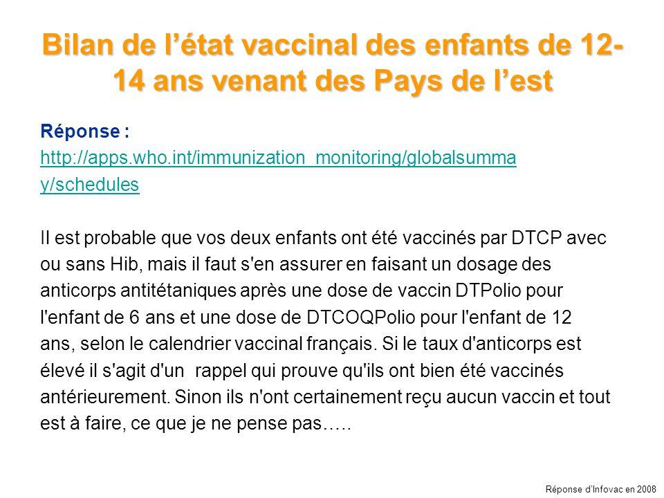 Réponse : http://apps.who.int/immunization_monitoring/globalsumma y/schedules Il est probable que vos deux enfants ont été vaccinés par DTCP avec ou sans Hib, mais il faut s en assurer en faisant un dosage des anticorps antitétaniques après une dose de vaccin DTPolio pour l enfant de 6 ans et une dose de DTCOQPolio pour l enfant de 12 ans, selon le calendrier vaccinal français.