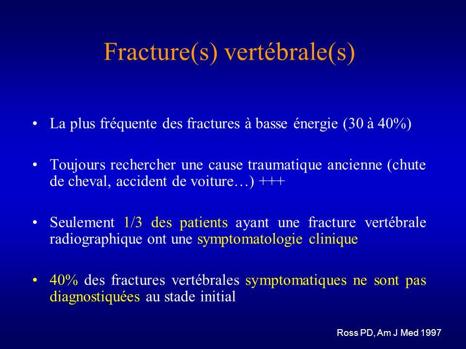 Fracture(s) vertébrale(s) La plus fréquente des fractures à basse énergie (30 à 40%) Toujours rechercher une cause traumatique ancienne (chute de chev