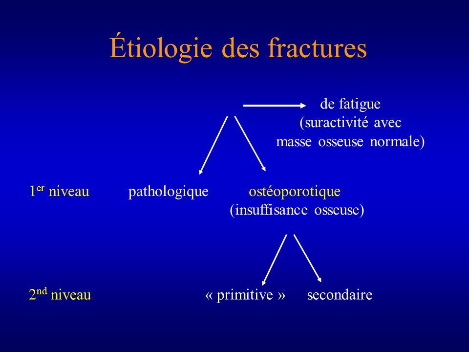 Étiologie des fractures pathologiqueostéoporotique (insuffisance osseuse) secondaire« primitive » 1 er niveau 2 nd niveau de fatigue (suractivité avec