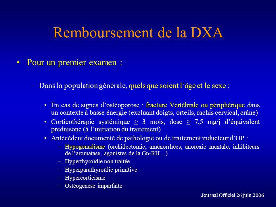 Remboursement de la DXA Pour un premier examen : –Dans la population générale, quels que soient lâge et le sexe : En cas de signes dostéoporose : frac