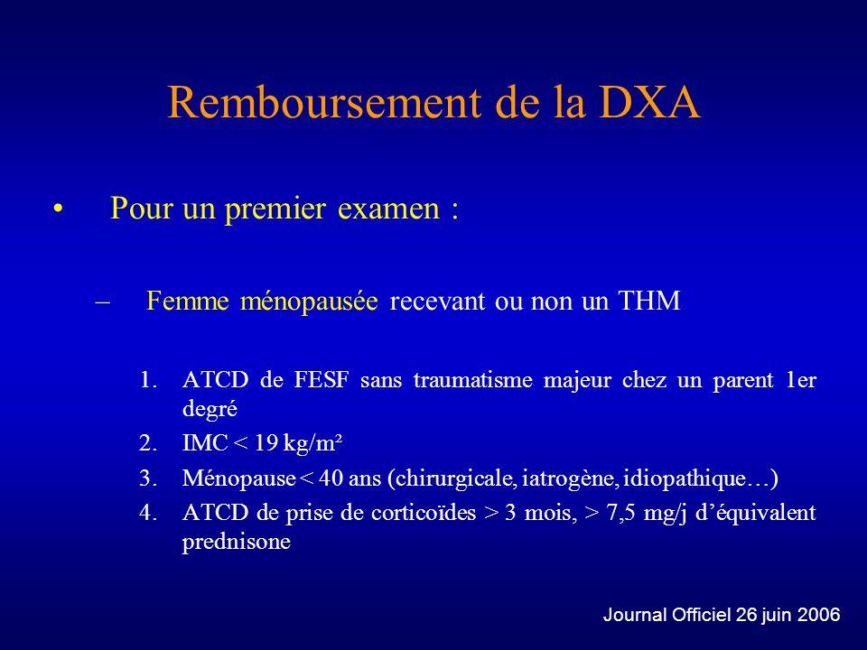 Remboursement de la DXA Pour un premier examen : –Femme ménopausée recevant ou non un THM 1.ATCD de FESF sans traumatisme majeur chez un parent 1er de