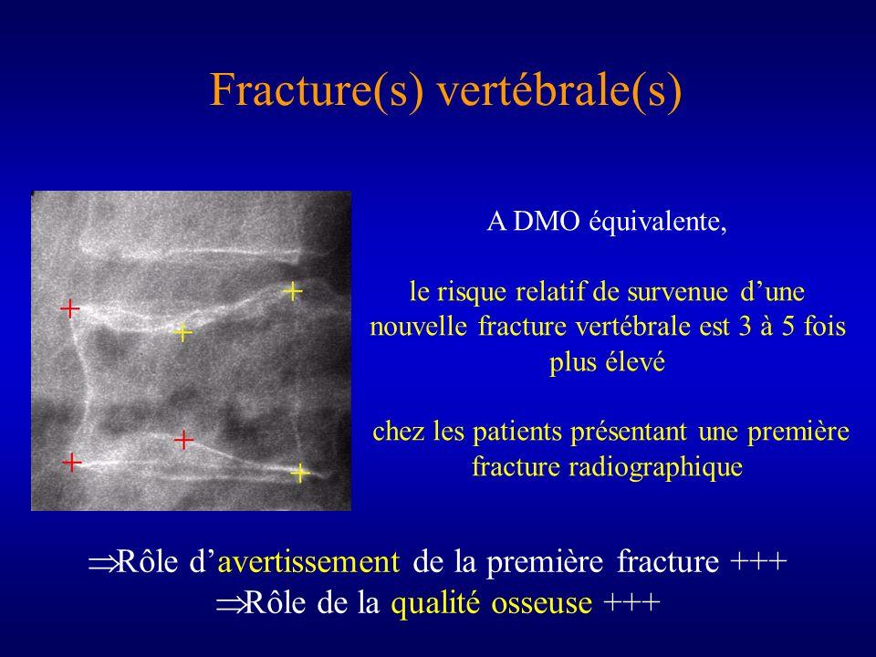 A DMO équivalente, le risque relatif de survenue dune nouvelle fracture vertébrale est 3 à 5 fois plus élevé chez les patients présentant une première