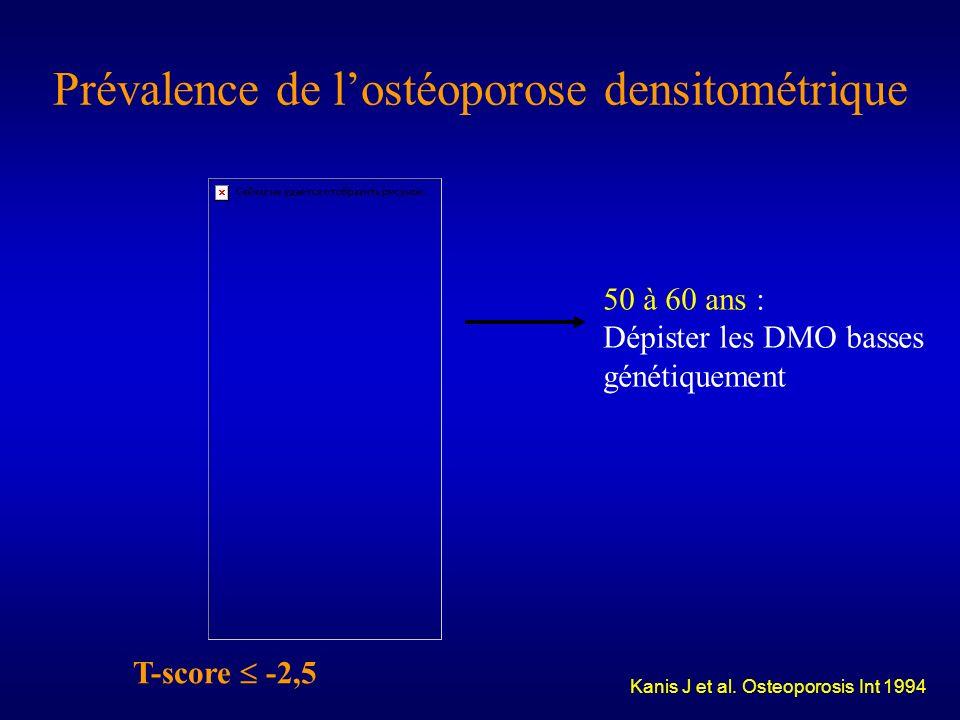 Prévalence de lostéoporose densitométrique Kanis J et al. Osteoporosis Int 1994 50 à 60 ans : Dépister les DMO basses génétiquement T-score -2,5