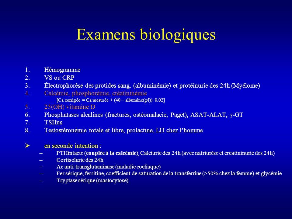 Examens biologiques 1.Hémogramme 2.VS ou CRP 3.Électrophorèse des protides sang. (albuminémie) et protéinurie des 24h (Myélome) 4.Calcémie, phosphorém