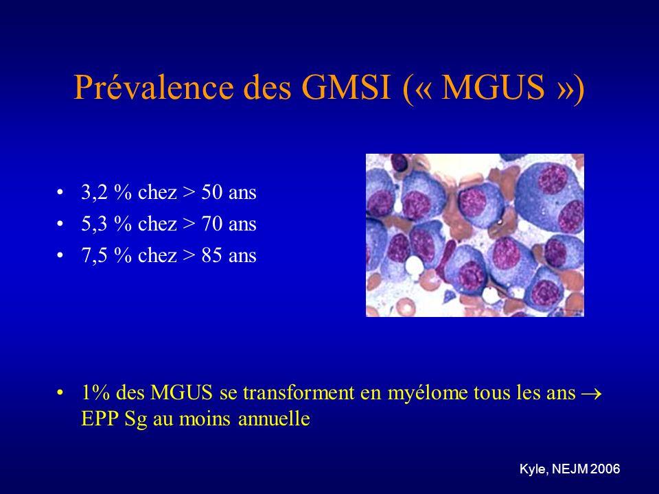 Prévalence des GMSI (« MGUS ») 3,2 % chez > 50 ans 5,3 % chez > 70 ans 7,5 % chez > 85 ans 1% des MGUS se transforment en myélome tous les ans EPP Sg