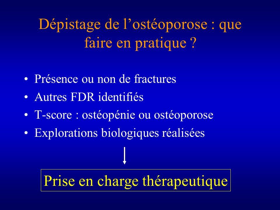 Présence ou non de fractures Autres FDR identifiés T-score : ostéopénie ou ostéoporose Explorations biologiques réalisées Dépistage de lostéoporose :