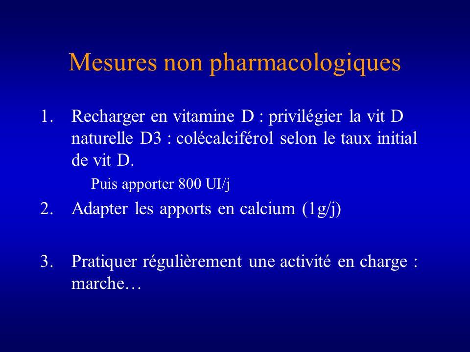 Mesures non pharmacologiques 1.Recharger en vitamine D : privilégier la vit D naturelle D3 : colécalciférol selon le taux initial de vit D. Puis appor