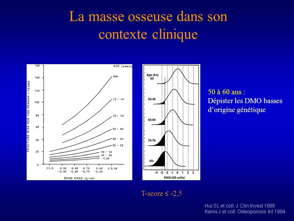 Hui SL et coll. J Clin Invest 1988 Kanis J et coll. Osteoporosis Int 1994 La masse osseuse dans son contexte clinique T-score -2,5 50 à 60 ans : Dépis