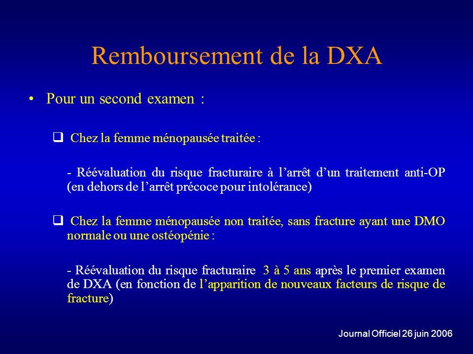 Remboursement de la DXA Pour un second examen : Chez la femme ménopausée traitée : - Réévaluation du risque fracturaire à larrêt dun traitement anti-O