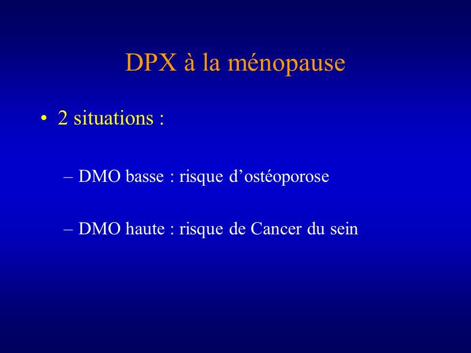 DPX à la ménopause 2 situations : –DMO basse : risque dostéoporose –DMO haute : risque de Cancer du sein