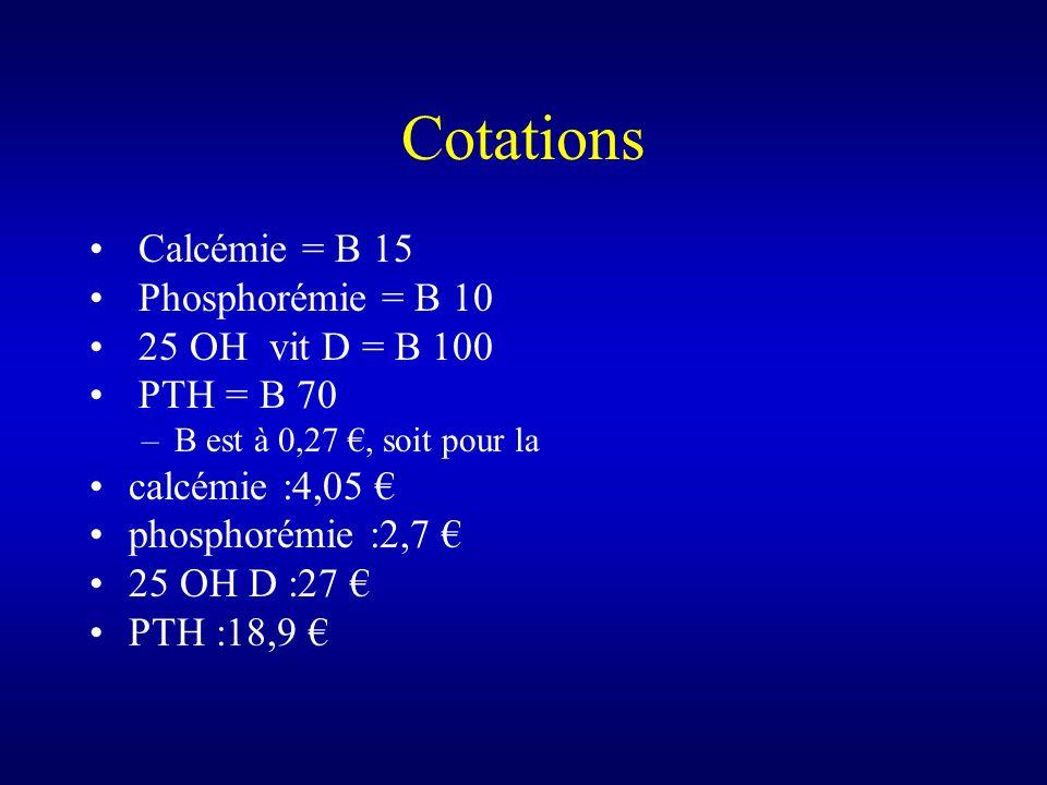 Cotations Calcémie = B 15 Phosphorémie = B 10 25 OH vit D = B 100 PTH = B 70 –B est à 0,27, soit pour la calcémie :4,05 phosphorémie :2,7 25 OH D :27