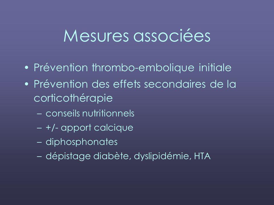 Mesures associées Prévention thrombo-embolique initiale Prévention des effets secondaires de la corticothérapie –conseils nutritionnels –+/- apport ca