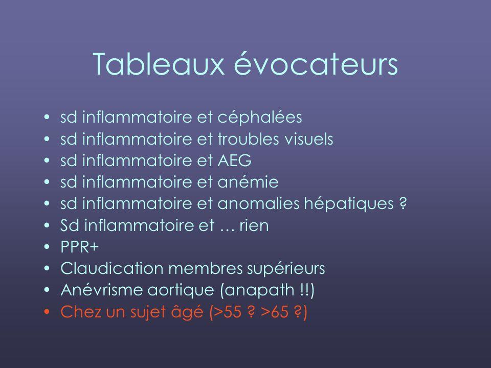 Tableaux évocateurs sd inflammatoire et céphalées sd inflammatoire et troubles visuels sd inflammatoire et AEG sd inflammatoire et anémie sd inflammat