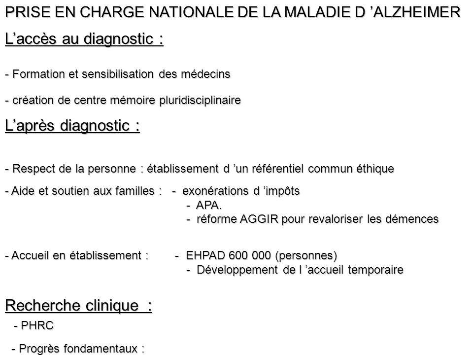 PRISE EN CHARGE NATIONALE DE LA MALADIE D ALZHEIMER Laccès au diagnostic : - Formation et sensibilisation des médecins - création de centre mémoire pl