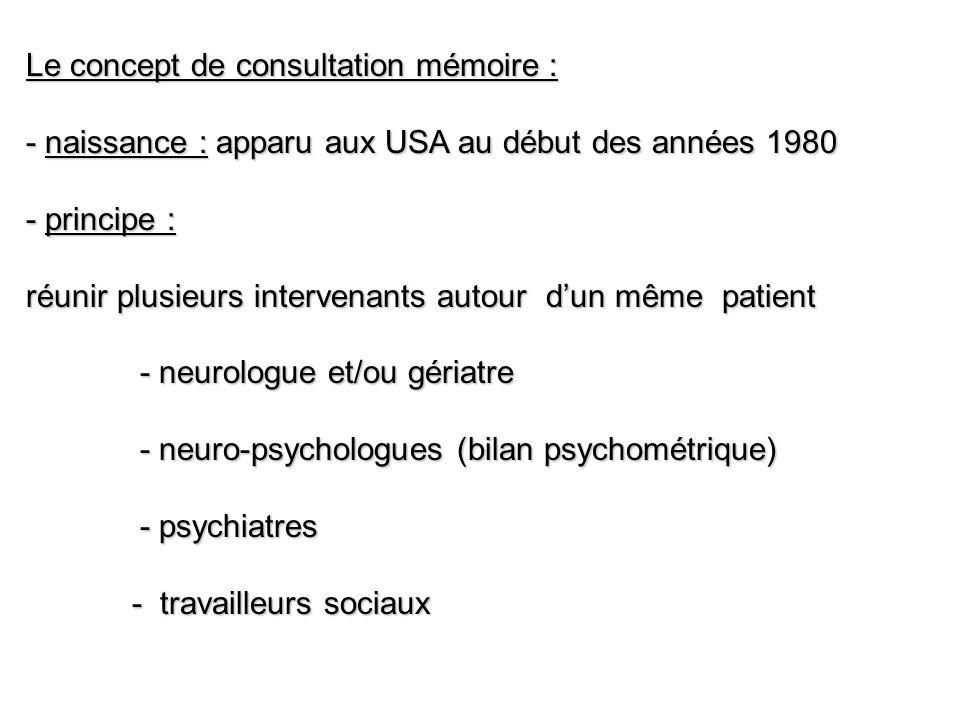 Le concept de consultation mémoire : - naissance : apparu aux USA au début des années 1980 - principe : réunir plusieurs intervenants autour dun même