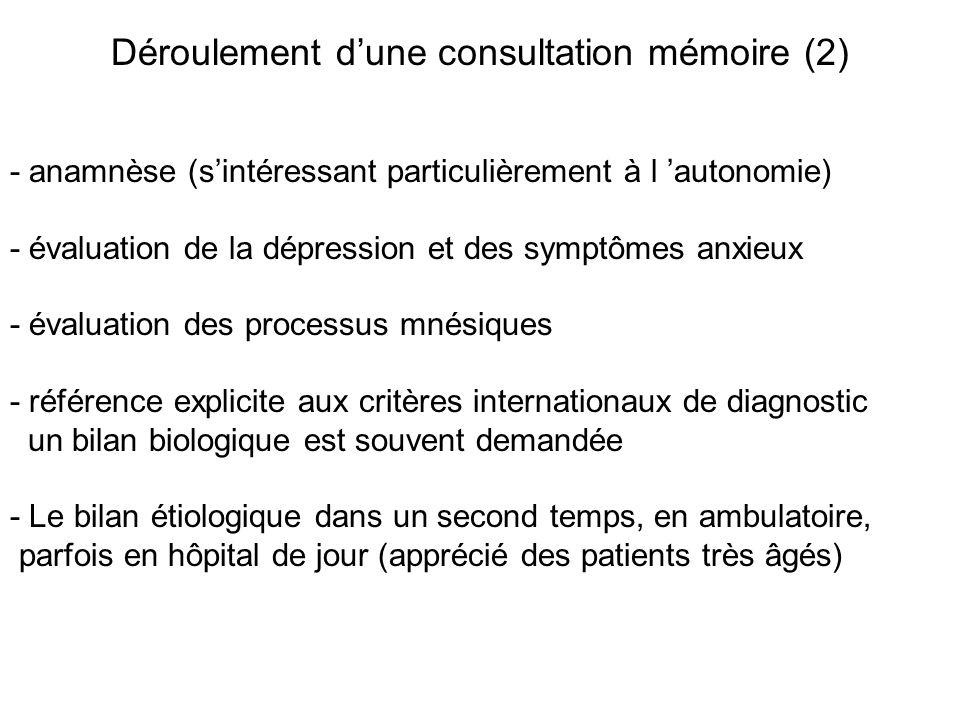 Déroulement dune consultation mémoire (2) - anamnèse (sintéressant particulièrement à l autonomie) - évaluation de la dépression et des symptômes anxi