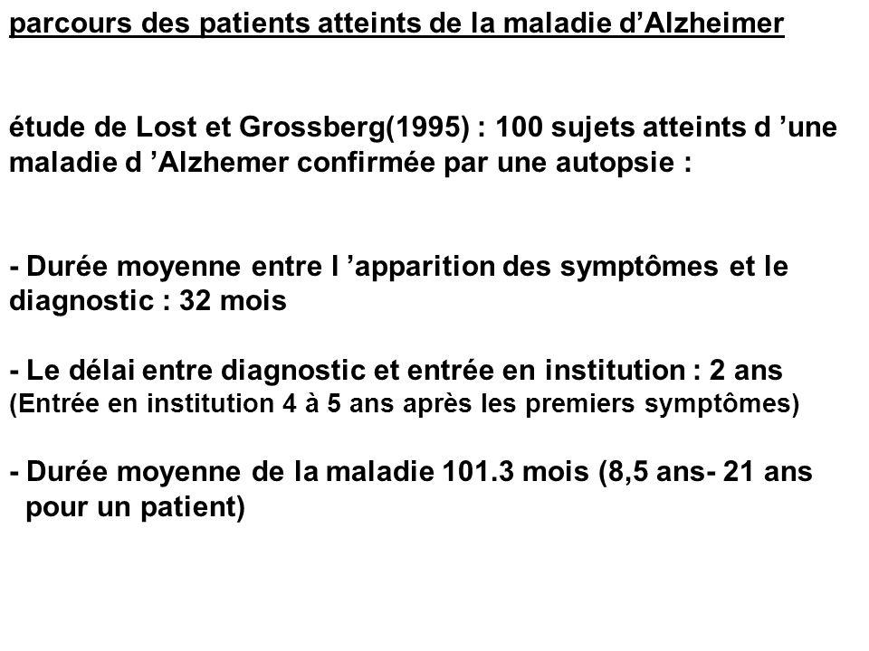 parcours des patients atteints de la maladie dAlzheimer étude de Lost et Grossberg(1995) : 100 sujets atteints d une maladie d Alzhemer confirmée par