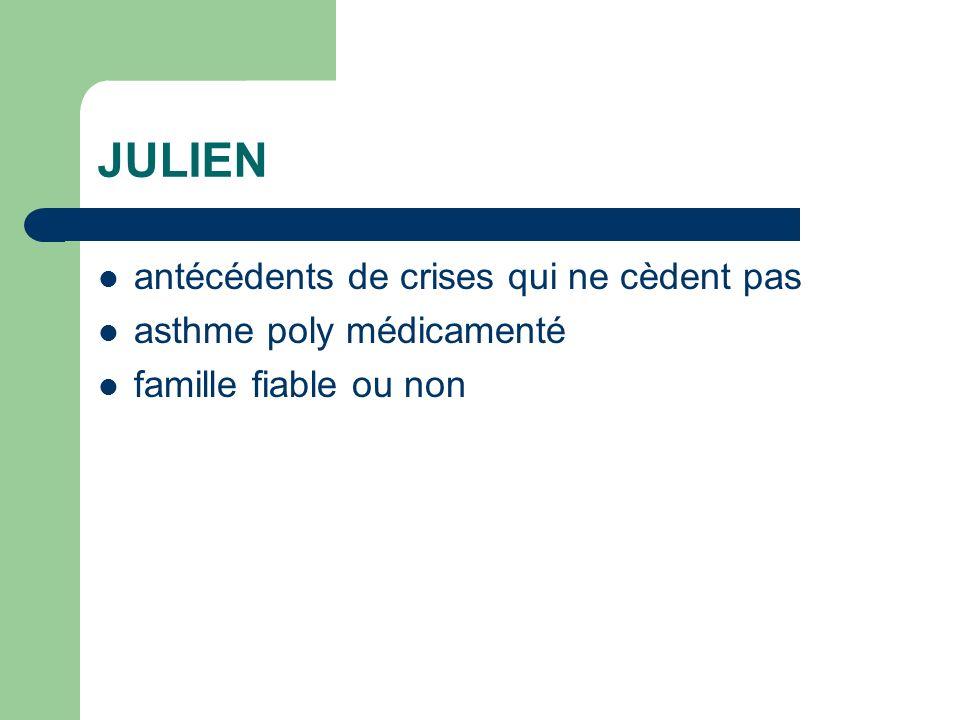 JULIEN antécédents de crises qui ne cèdent pas asthme poly médicamenté famille fiable ou non
