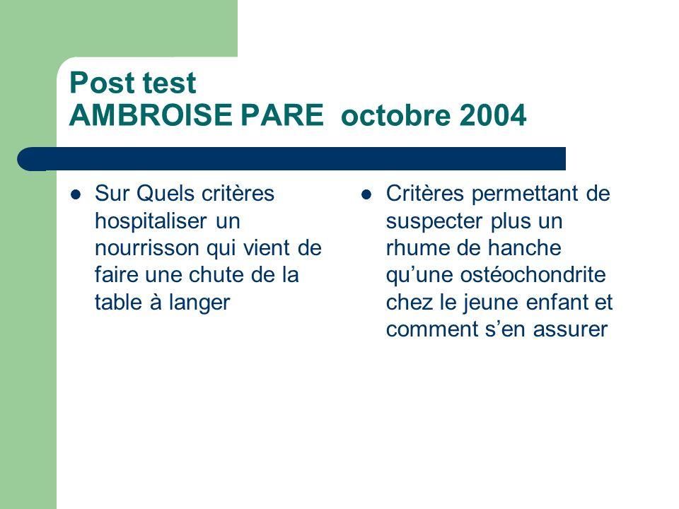 Post test AMBROISE PARE octobre 2004 Sur Quels critères hospitaliser un nourrisson qui vient de faire une chute de la table à langer Critères permetta