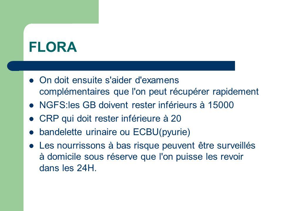 FLORA On doit ensuite s'aider d'examens complémentaires que l'on peut récupérer rapidement NGFS:les GB doivent rester inférieurs à 15000 CRP qui doit