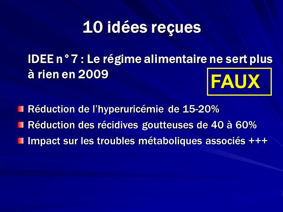 10 idées reçues IDEE n°7 : Le régime alimentaire ne sert plus à rien en 2009 Réduction de lhyperuricémie de 15-20% Réduction des récidives goutteuses