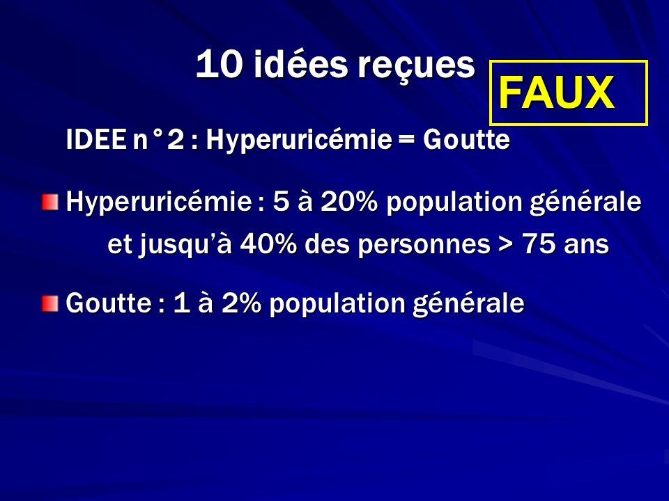10 idées reçues IDEE n°2 : Hyperuricémie = Goutte Hyperuricémie : 5 à 20% population générale et jusquà 40% des personnes > 75 ans Goutte : 1 à 2% pop
