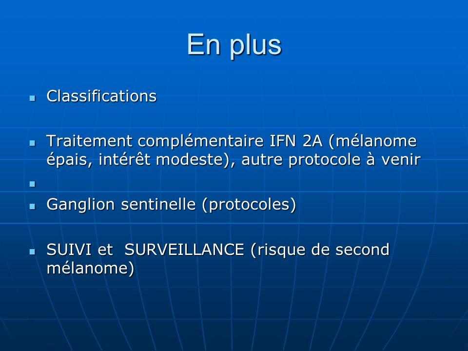 En plus Classifications Classifications Traitement complémentaire IFN 2A (mélanome épais, intérêt modeste), autre protocole à venir Traitement complém
