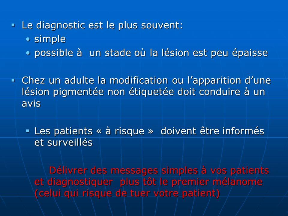 Le diagnostic est le plus souvent: Le diagnostic est le plus souvent: simplesimple possible à un stade où la lésion est peu épaissepossible à un stade