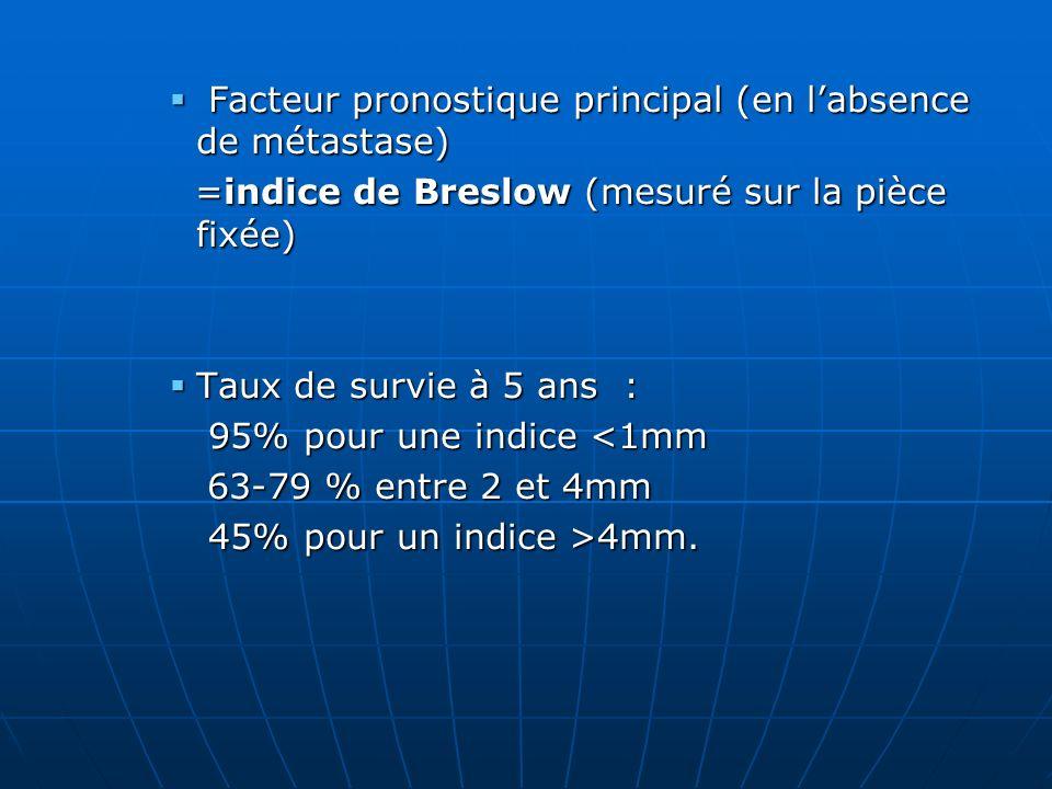 Facteur pronostique principal (en labsence de métastase) Facteur pronostique principal (en labsence de métastase) =indice de Breslow (mesuré sur la pi