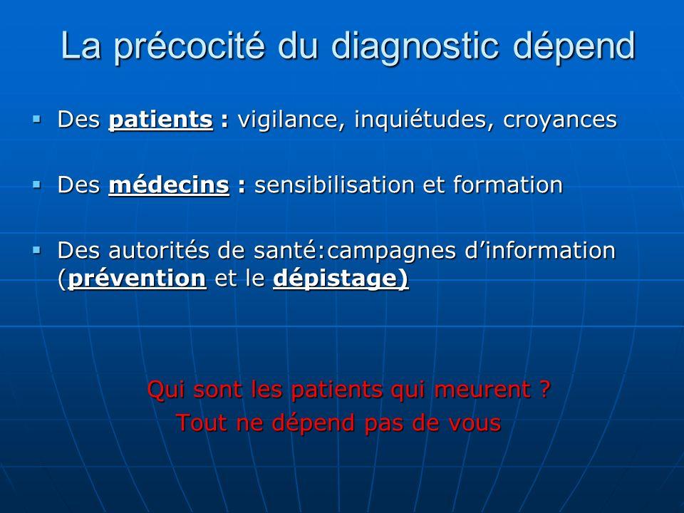 La précocité du diagnostic dépend Des patients : vigilance, inquiétudes, croyances Des patients : vigilance, inquiétudes, croyances Des médecins : sen