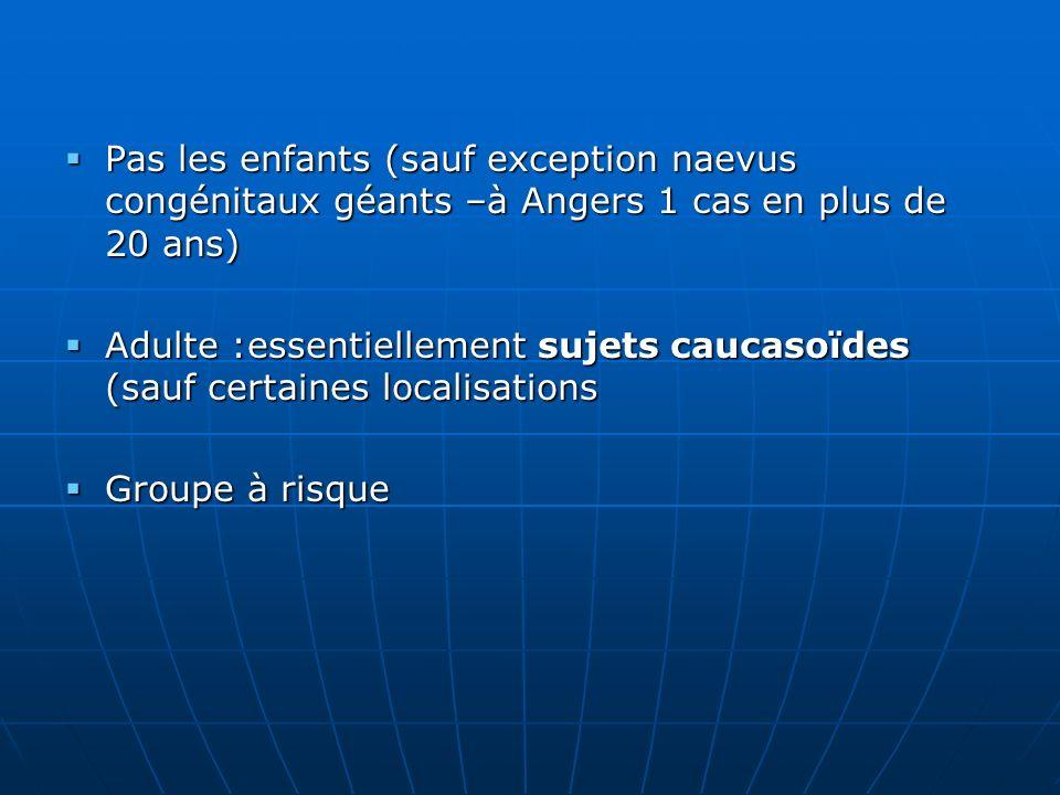 Pas les enfants (sauf exception naevus congénitaux géants –à Angers 1 cas en plus de 20 ans) Pas les enfants (sauf exception naevus congénitaux géants