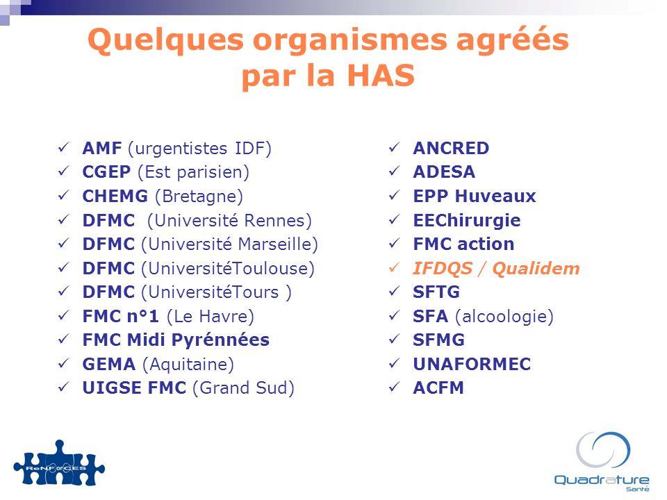 Quelques organismes agréés par la HAS AMF (urgentistes IDF) CGEP (Est parisien) CHEMG (Bretagne) DFMC (Université Rennes) DFMC (Université Marseille) DFMC (UniversitéToulouse) DFMC (UniversitéTours ) FMC n°1 (Le Havre) FMC Midi Pyrénnées GEMA (Aquitaine) UIGSE FMC (Grand Sud) ANCRED ADESA EPP Huveaux EEChirurgie FMC action IFDQS / Qualidem SFTG SFA (alcoologie) SFMG UNAFORMEC ACFM