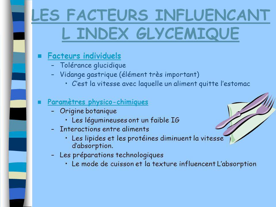 LES FACTEURS INFLUENCANT L INDEX GLYCEMIQUE Facteurs individuels –Tolérance glucidique –Vidange gastrique (élément très important) Cest la vitesse ave