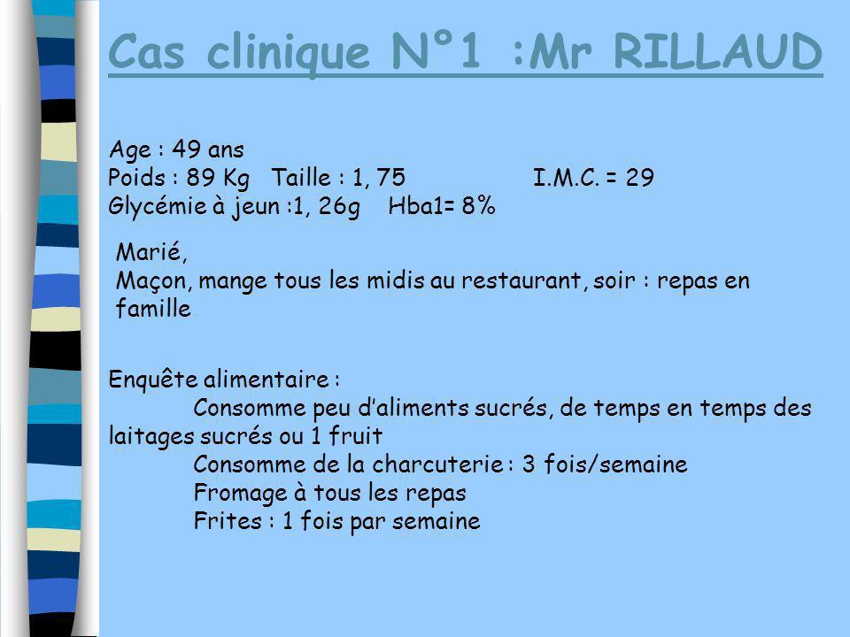 Cas clinique N°1 :Mr RILLAUD Age : 49 ans Poids : 89 Kg Taille : 1, 75I.M.C. = 29 Glycémie à jeun :1, 26g Hba1= 8% Marié, Maçon, mange tous les midis