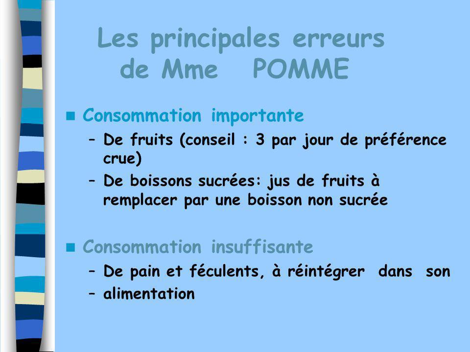 Les principales erreurs de Mme POMME Consommation importante –De fruits (conseil : 3 par jour de préférence crue) –De boissons sucrées: jus de fruits