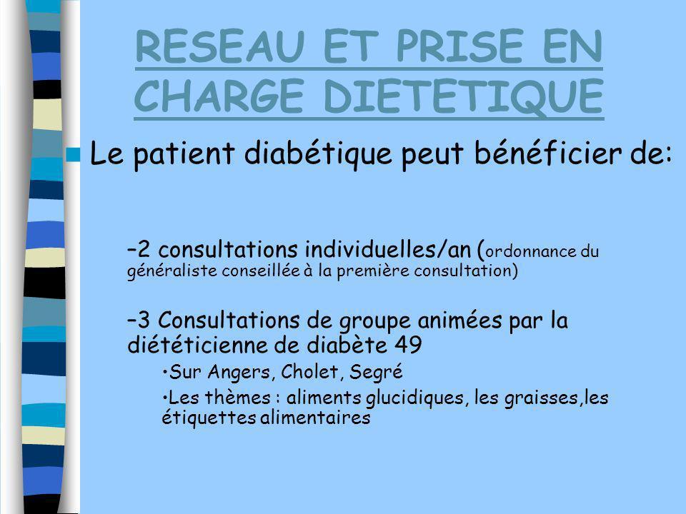 RESEAU ET PRISE EN CHARGE DIETETIQUE Le patient diabétique peut bénéficier de: –2 consultations individuelles/an ( ordonnance du généraliste conseillé