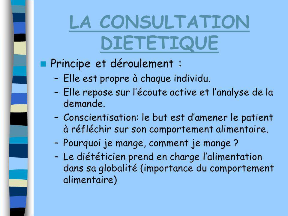 LA CONSULTATION DIETETIQUE Principe et déroulement : –Elle est propre à chaque individu. –Elle repose sur lécoute active et lanalyse de la demande. –C