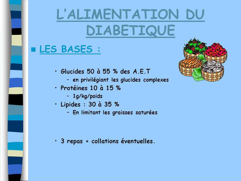 LALIMENTATION DU DIABETIQUE LES BASES : –Une alimentation équilibrée Glucides 50 à 55 % des A.E.T –en privilégiant les glucides complexes Protéines 10