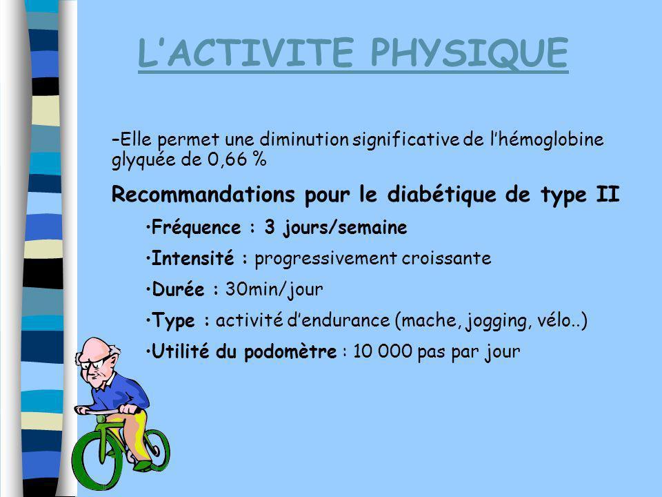 LACTIVITE PHYSIQUE –Elle permet une diminution significative de lhémoglobine glyquée de 0,66 % Recommandations pour le diabétique de type II Fréquence