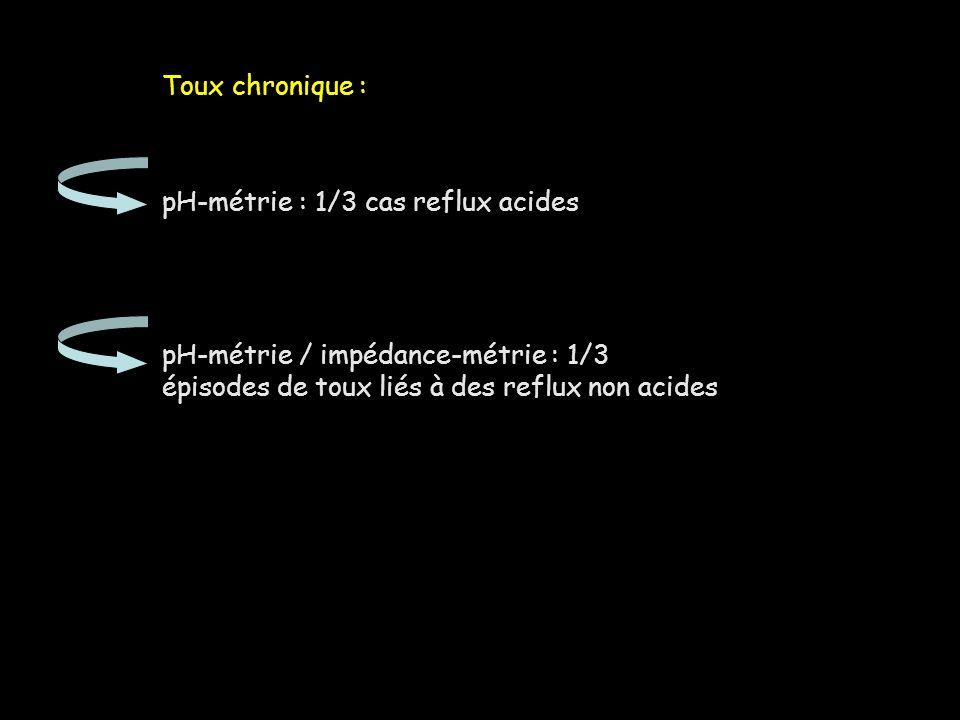 Toux chronique : pH-métrie : 1/3 cas reflux acides pH-métrie / impédance-métrie : 1/3 épisodes de toux liés à des reflux non acides
