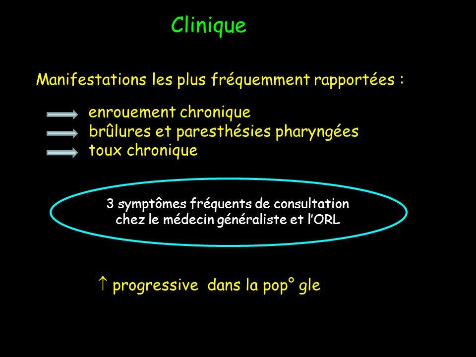 Clinique Manifestations les plus fréquemment rapportées : enrouement chronique brûlures et paresthésies pharyngées toux chronique 3 symptômes fréquent
