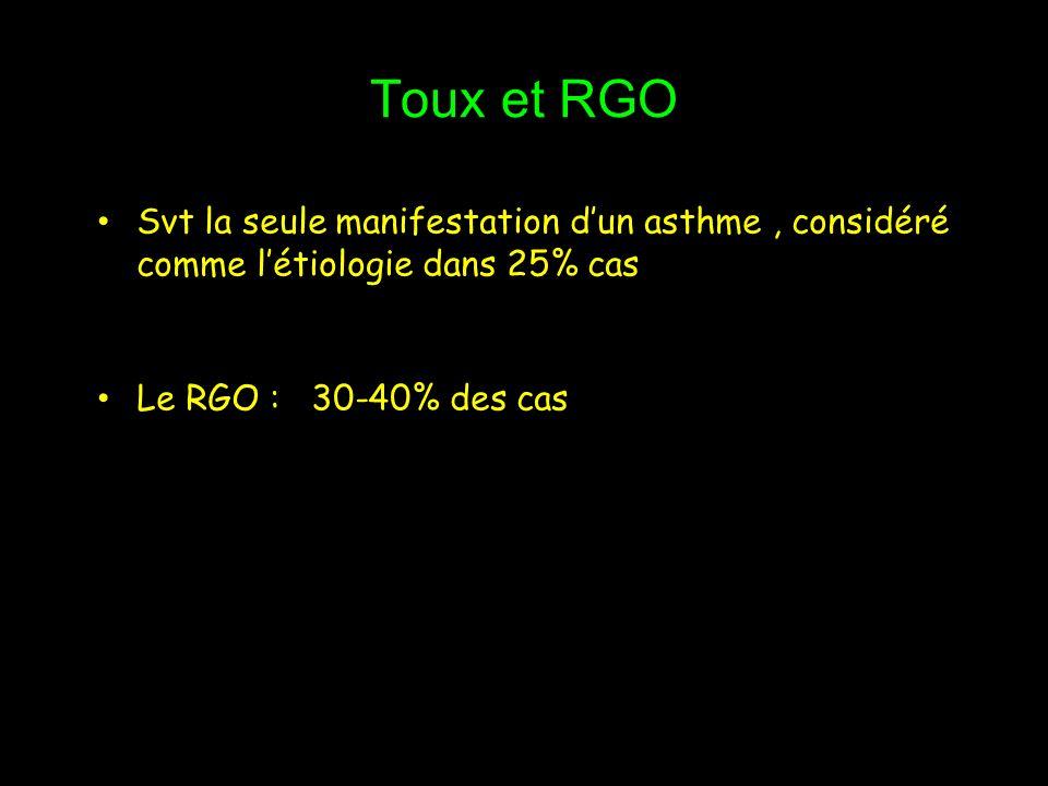 Diagnostic de RGO interrogatoire laryngoscopie fibroscopie Explorations digestives pH-métrie