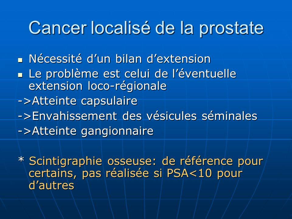 Cancer localisé de la prostate Nécessité dun bilan dextension Nécessité dun bilan dextension Le problème est celui de léventuelle extension loco-régionale Le problème est celui de léventuelle extension loco-régionale ->Atteinte capsulaire ->Envahissement des vésicules séminales ->Atteinte gangionnaire * Scintigraphie osseuse: de référence pour certains, pas réalisée si PSA<10 pour dautres