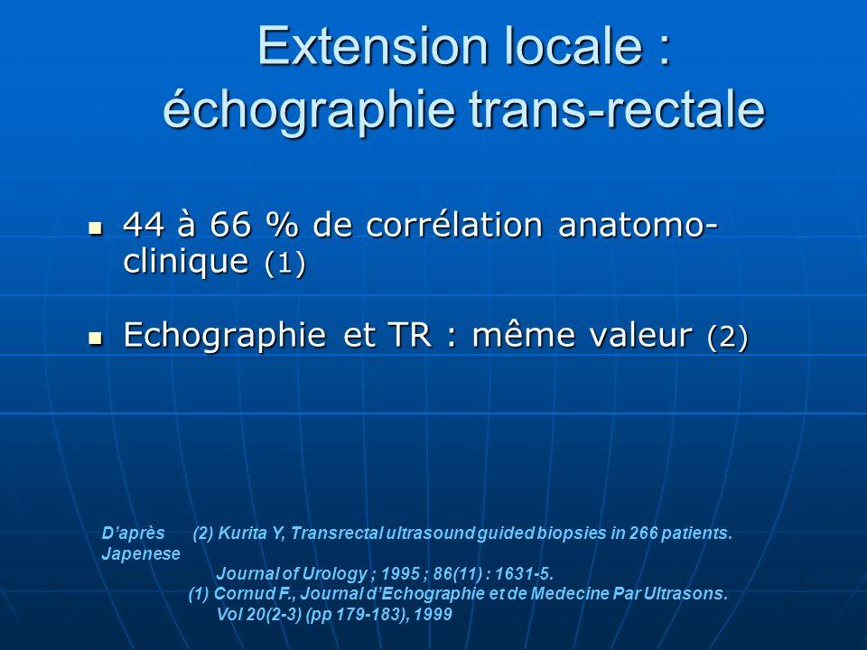 44 à 66 % de corrélation anatomo- clinique (1) 44 à 66 % de corrélation anatomo- clinique (1) Echographie et TR : même valeur (2) Echographie et TR : même valeur (2) Extension locale : échographie trans-rectale Daprès (2) Kurita Y, Transrectal ultrasound guided biopsies in 266 patients.