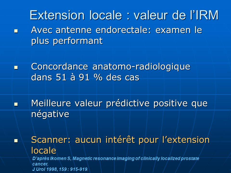 Avec antenne endorectale: examen le plus performant Avec antenne endorectale: examen le plus performant Concordance anatomo-radiologique dans 51 à 91