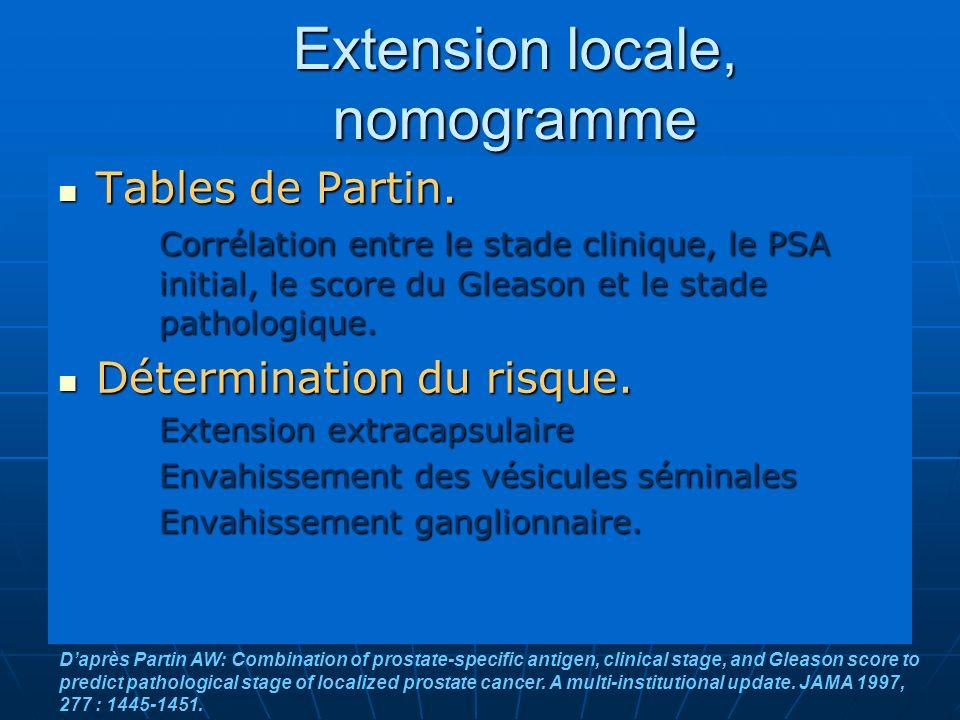 Extension locale, nomogramme Tables de Partin. Corrélation entre le stade clinique, le PSA initial, le score du Gleason et le stade pathologique. Tabl